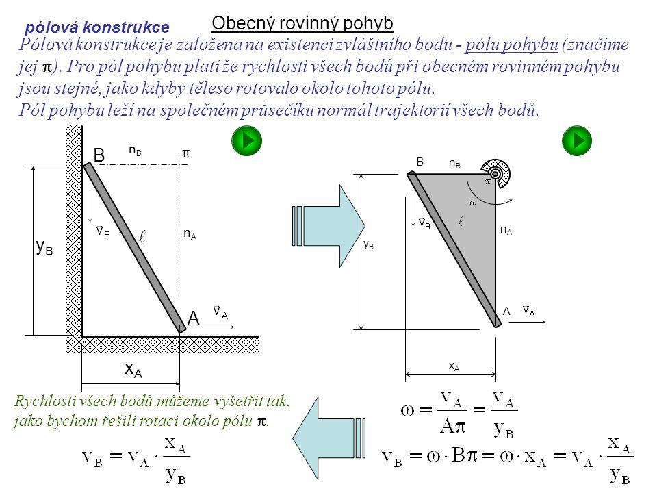 Pól pohybu leží na společném průsečíku normál trajektorií všech bodů.