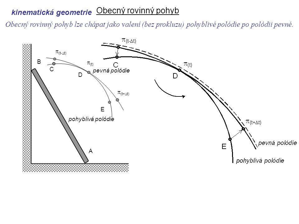 Obecný rovinný pohyb Dynamika I, 6. přednáška kinematická geometrie