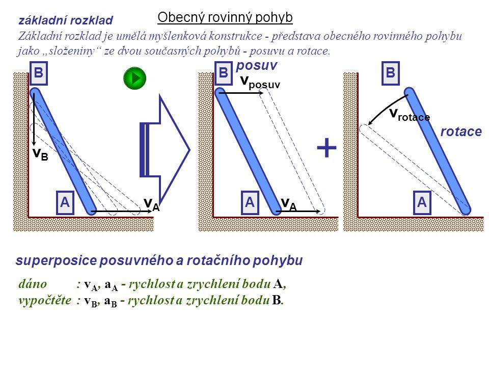 + vposuv vrotace vB vA vA Obecný rovinný pohyb posuv B B B rotace A A