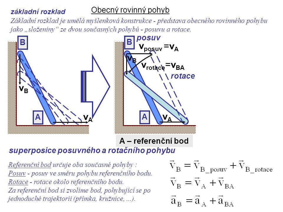 vposuv =vA vB vrotace =vBA vB vA vA Obecný rovinný pohyb posuv B B
