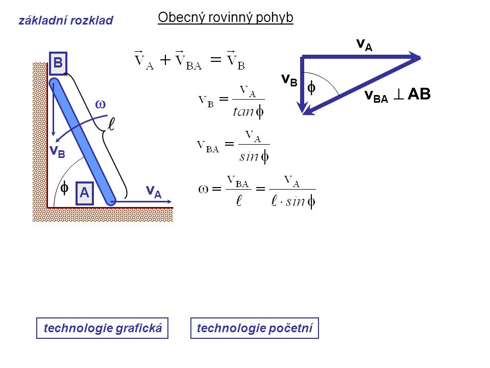 l vA vB f vBA  AB w vB f vA Obecný rovinný pohyb B A