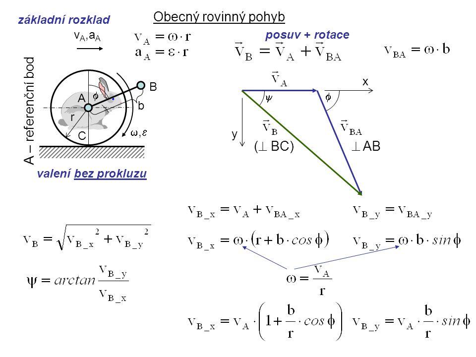 Obecný rovinný pohyb A – referenční bod ( BC)  AB