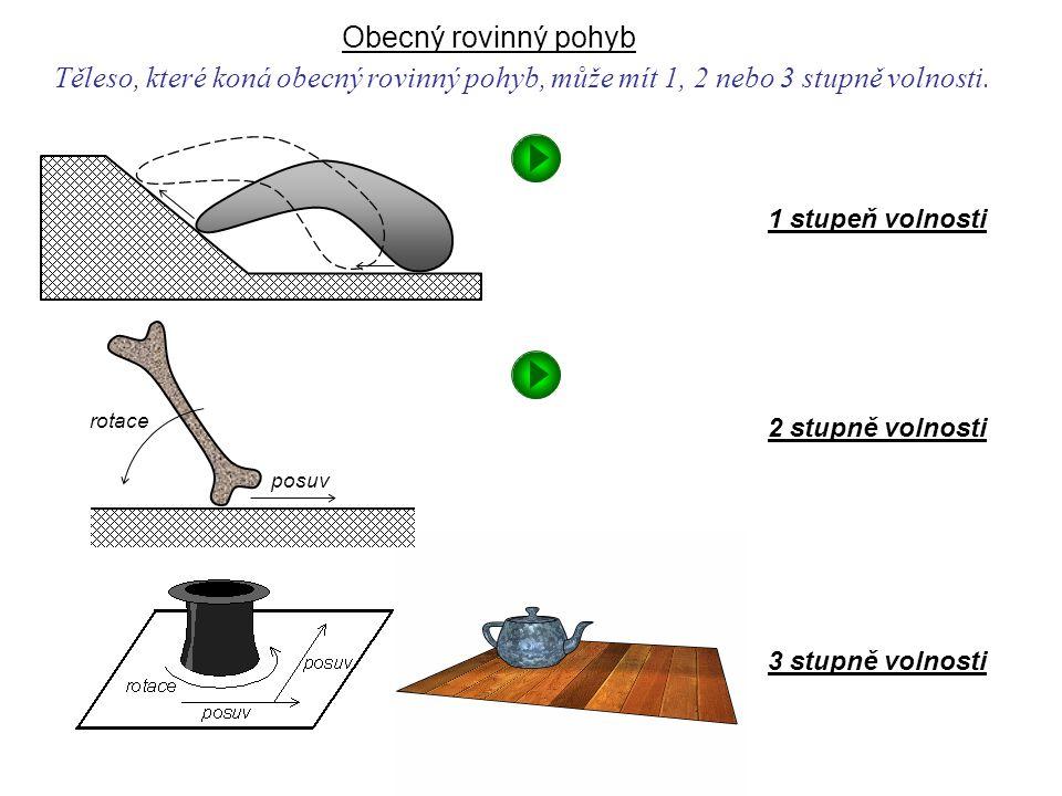 Obecný rovinný pohyb Dynamika I, 6. přednáška. Těleso, které koná obecný rovinný pohyb, může mít 1, 2 nebo 3 stupně volnosti.