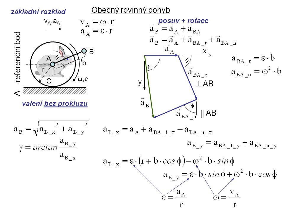 Obecný rovinný pohyb A – referenční bod  AB  AB