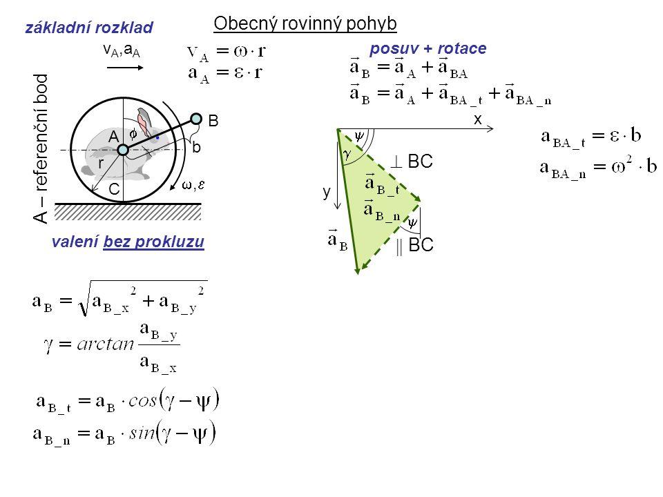 Obecný rovinný pohyb A – referenční bod  BC  BC