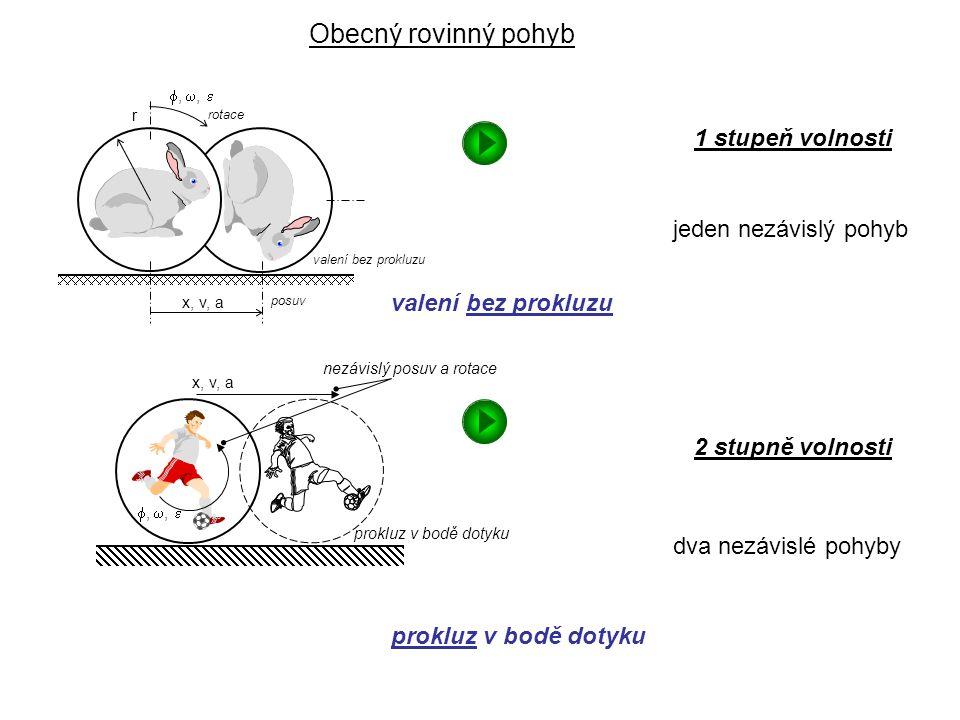 Obecný rovinný pohyb Dynamika I, 6. přednáška 1 stupeň volnosti