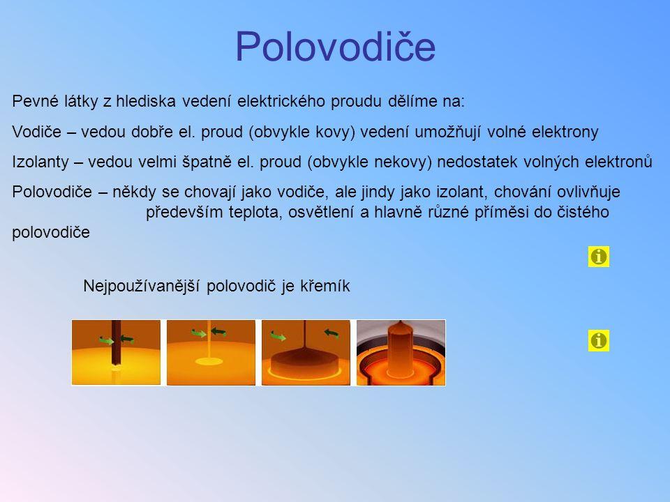 Polovodiče Pevné látky z hlediska vedení elektrického proudu dělíme na: