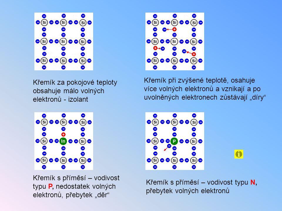 """Křemík při zvýšené teplotě, osahuje více volných elektronů a vznikají a po uvolněných elektronech zůstávají """"díry"""