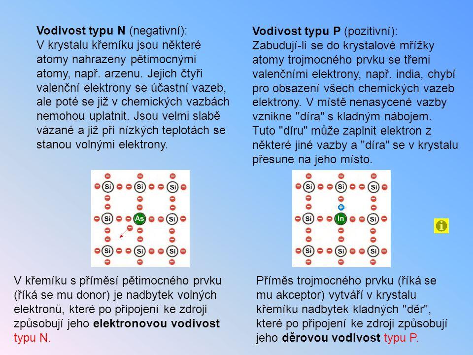 Vodivost typu N (negativní): V krystalu křemíku jsou některé atomy nahrazeny pětimocnými atomy, např. arzenu. Jejich čtyři valenční elektrony se účastní vazeb, ale poté se již v chemických vazbách nemohou uplatnit. Jsou velmi slabě vázané a již při nízkých teplotách se stanou volnými elektrony.