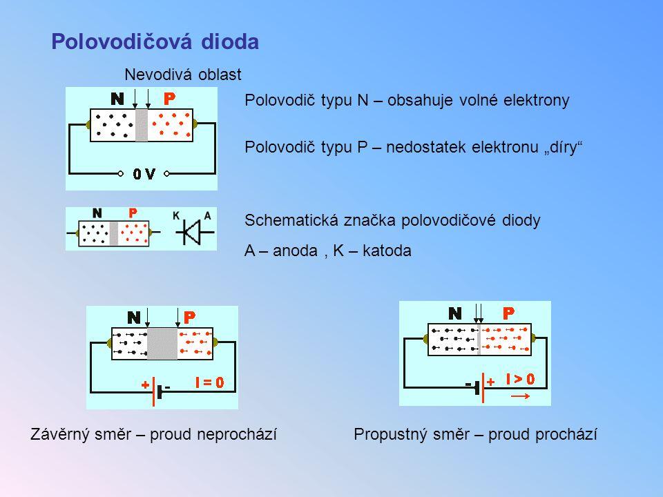 Polovodičová dioda Nevodivá oblast
