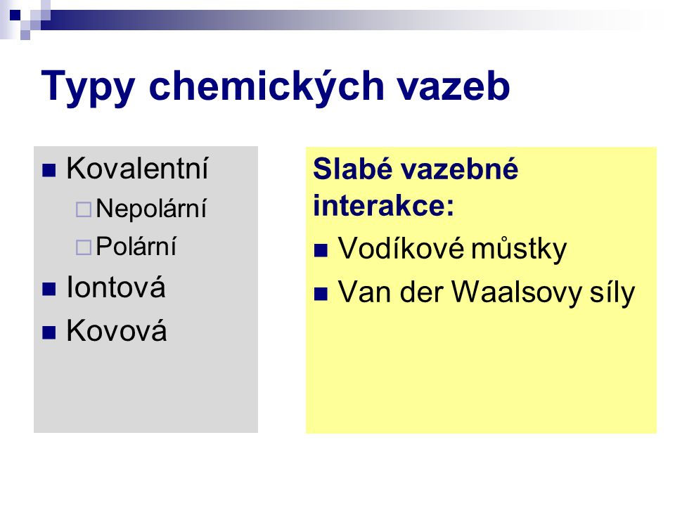 Typy chemických vazeb Kovalentní Slabé vazebné interakce: