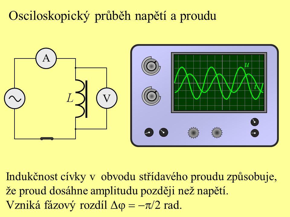Osciloskopický průběh napětí a proudu