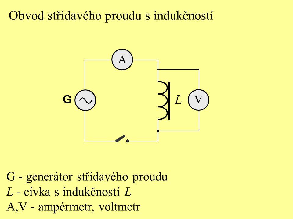 Obvod střídavého proudu s indukčností