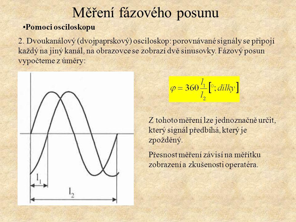 Měření fázového posunu