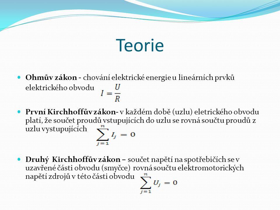 Teorie Ohmův zákon - chování elektrické energie u lineárních prvků elektrického obvodu.