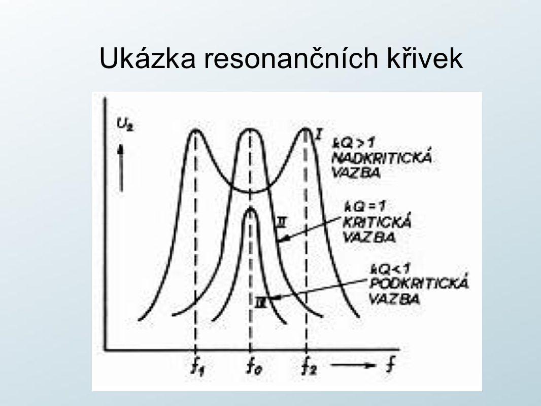 Ukázka resonančních křivek