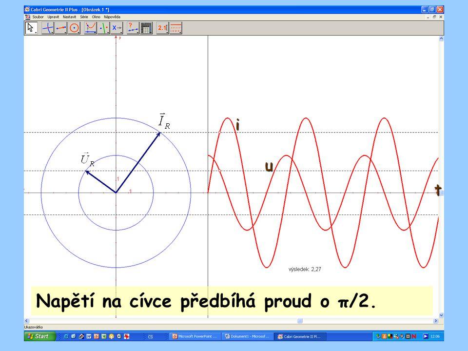Napětí na cívce předbíhá proud o π/2.