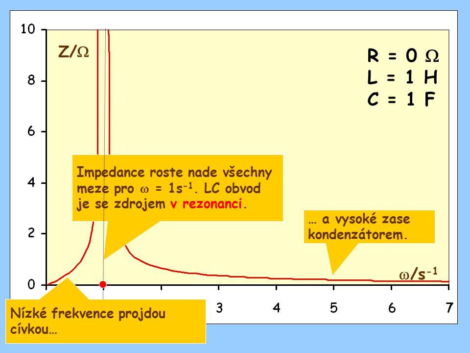 Z/ R = 0  L = 1 H. C = 1 F. Impedance roste nade všechny meze pro  = 1s-1. LC obvod je se zdrojem v rezonanci.