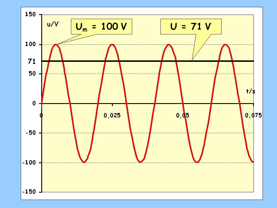 Um = 100 V U = 71 V 71