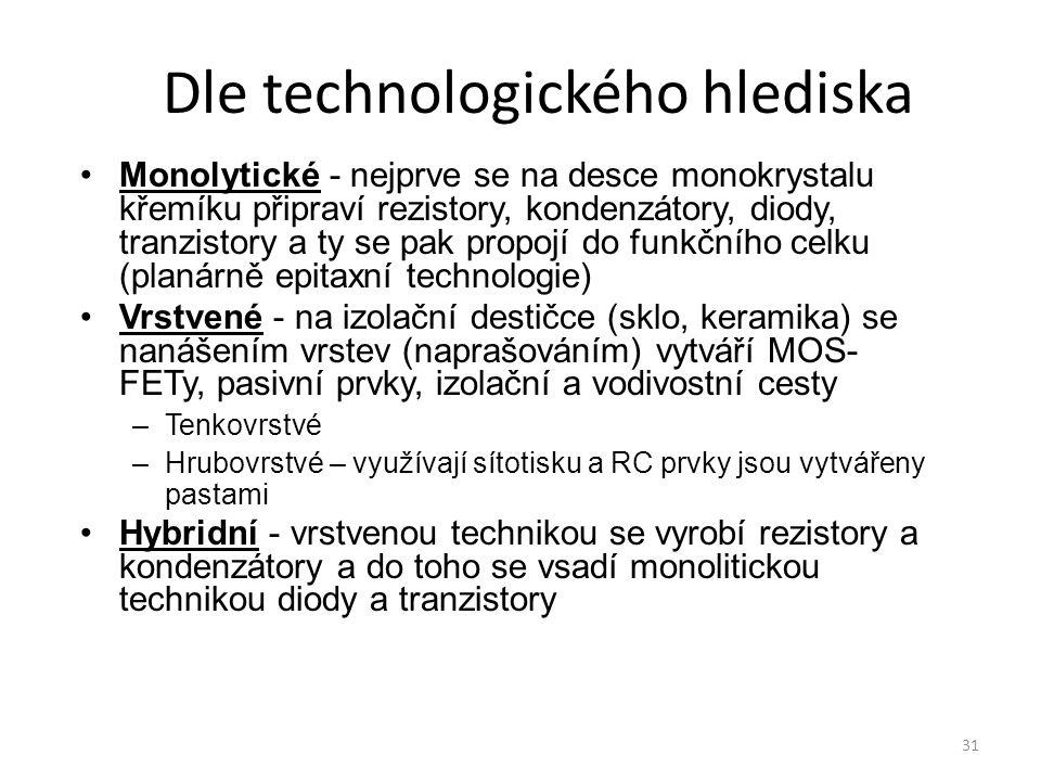 Dle technologického hlediska