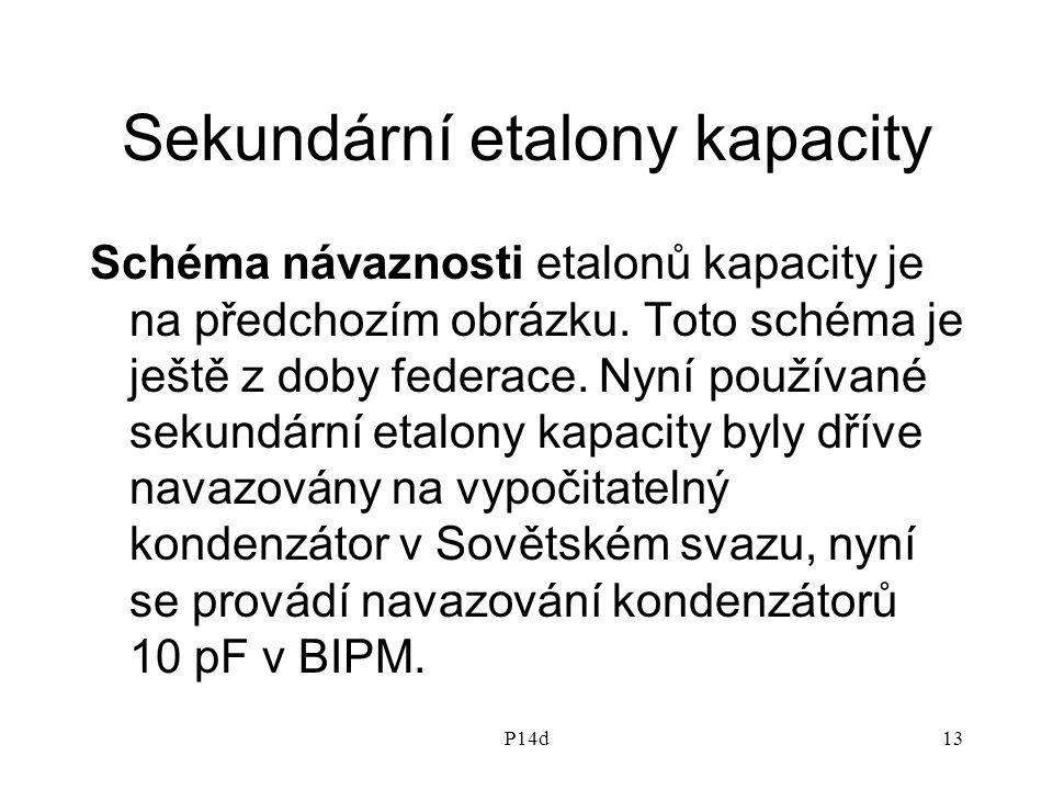 Sekundární etalony kapacity