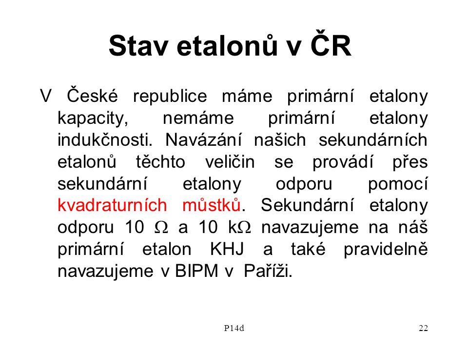 Stav etalonů v ČR