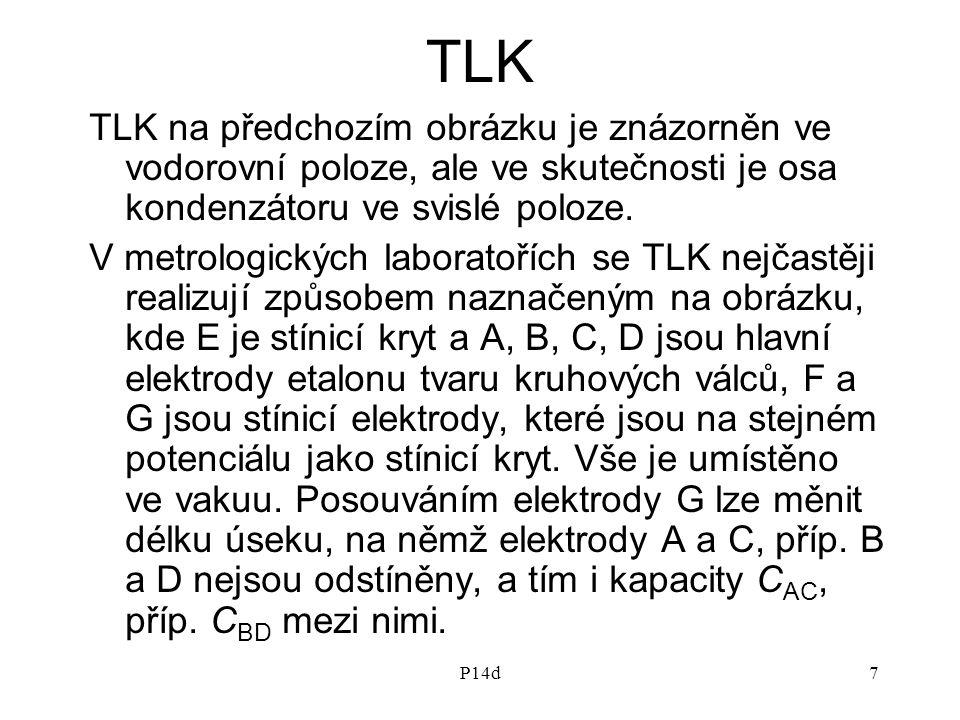 TLK TLK na předchozím obrázku je znázorněn ve vodorovní poloze, ale ve skutečnosti je osa kondenzátoru ve svislé poloze.