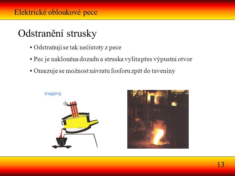 Odstranění strusky Elektrické obloukové pece 13