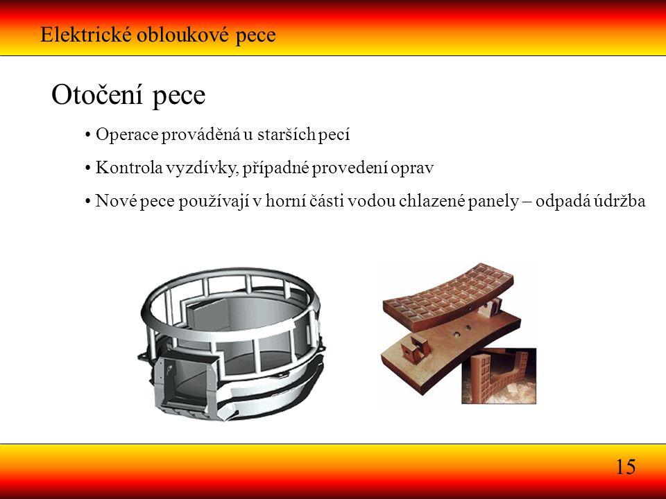 Otočení pece Elektrické obloukové pece 15