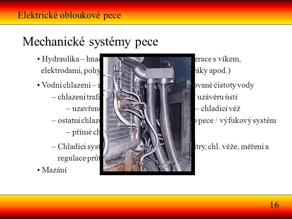 Mechanické systémy pece