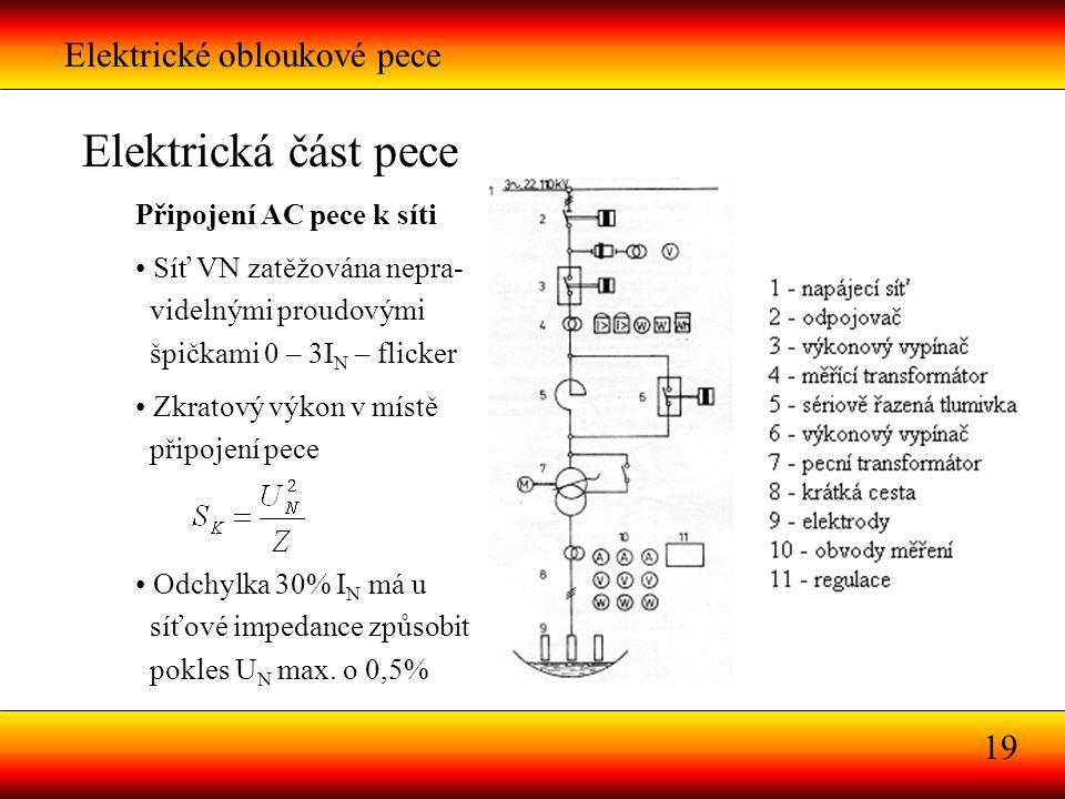 Elektrická část pece Elektrické obloukové pece 19