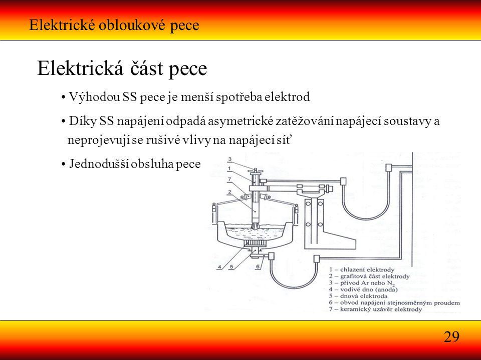Elektrická část pece Elektrické obloukové pece 29