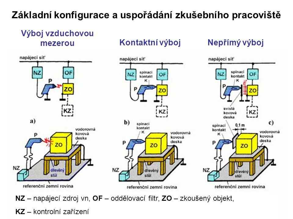 Základní konfigurace a uspořádání zkušebního pracoviště
