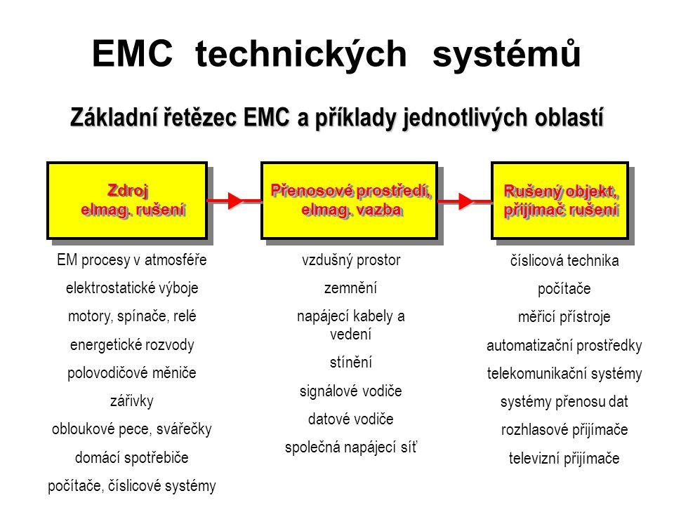 EMC technických systémů
