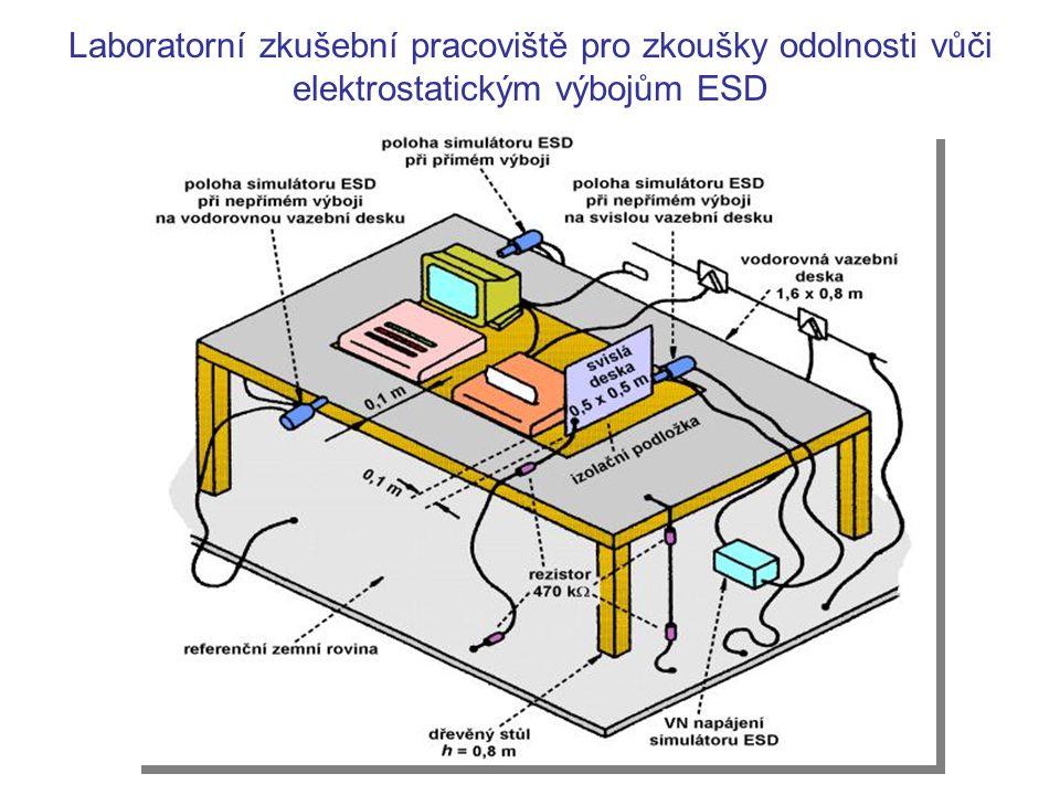 Laboratorní zkušební pracoviště pro zkoušky odolnosti vůči elektrostatickým výbojům ESD