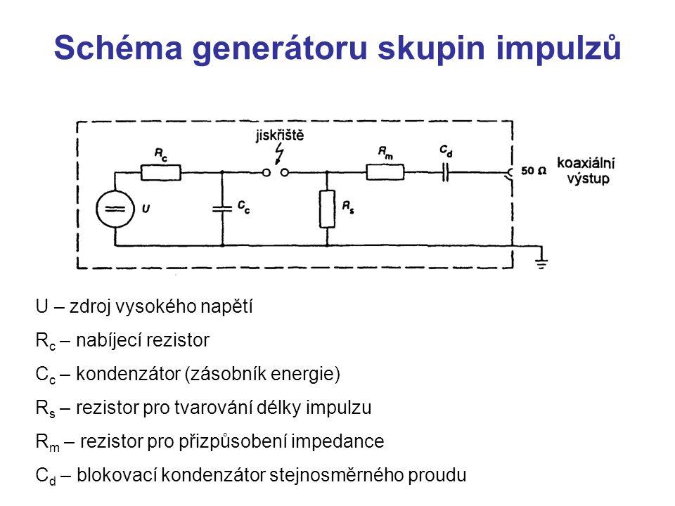 Schéma generátoru skupin impulzů