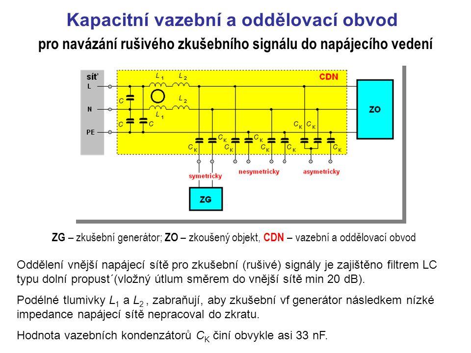 Kapacitní vazební a oddělovací obvod