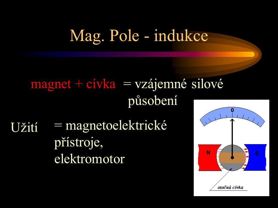 Mag. Pole - indukce magnet + cívka = vzájemné silové působení