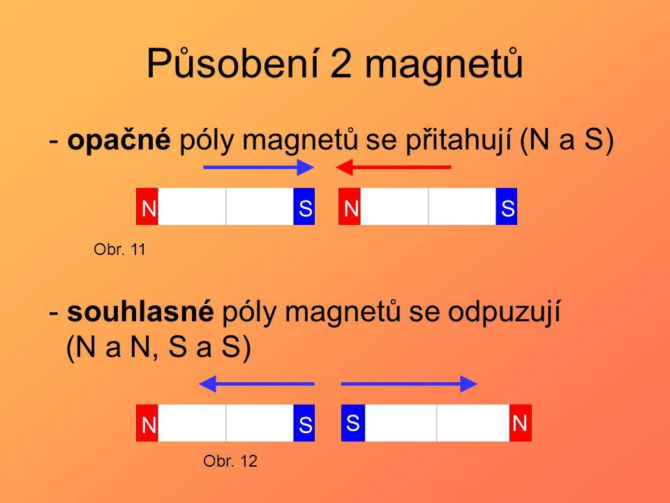 Působení 2 magnetů - opačné póly magnetů se přitahují (N a S)