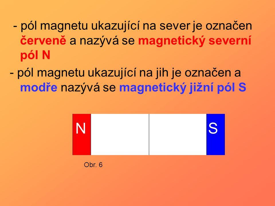 - pól magnetu ukazující na sever je označen červeně a nazývá se magnetický severní pól N