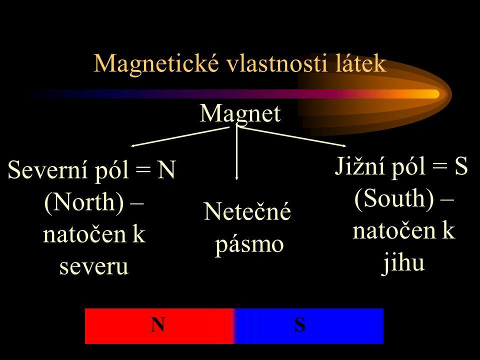 Magnetické vlastnosti látek