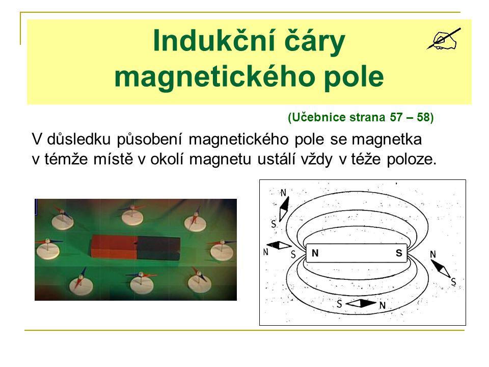 Indukční čáry magnetického pole