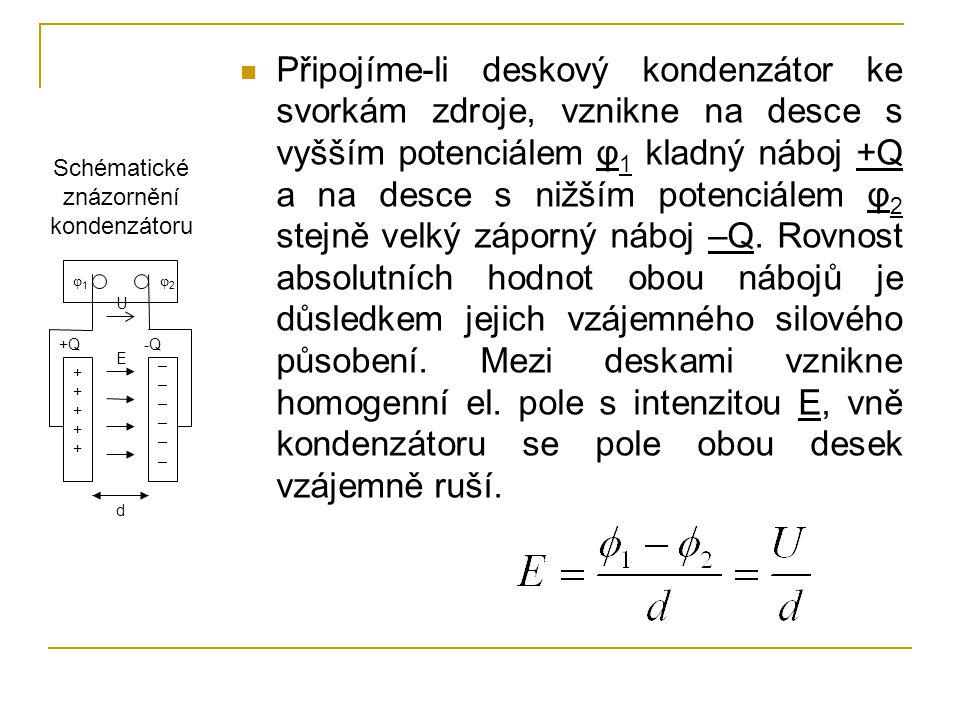 Schématické znázornění kondenzátoru