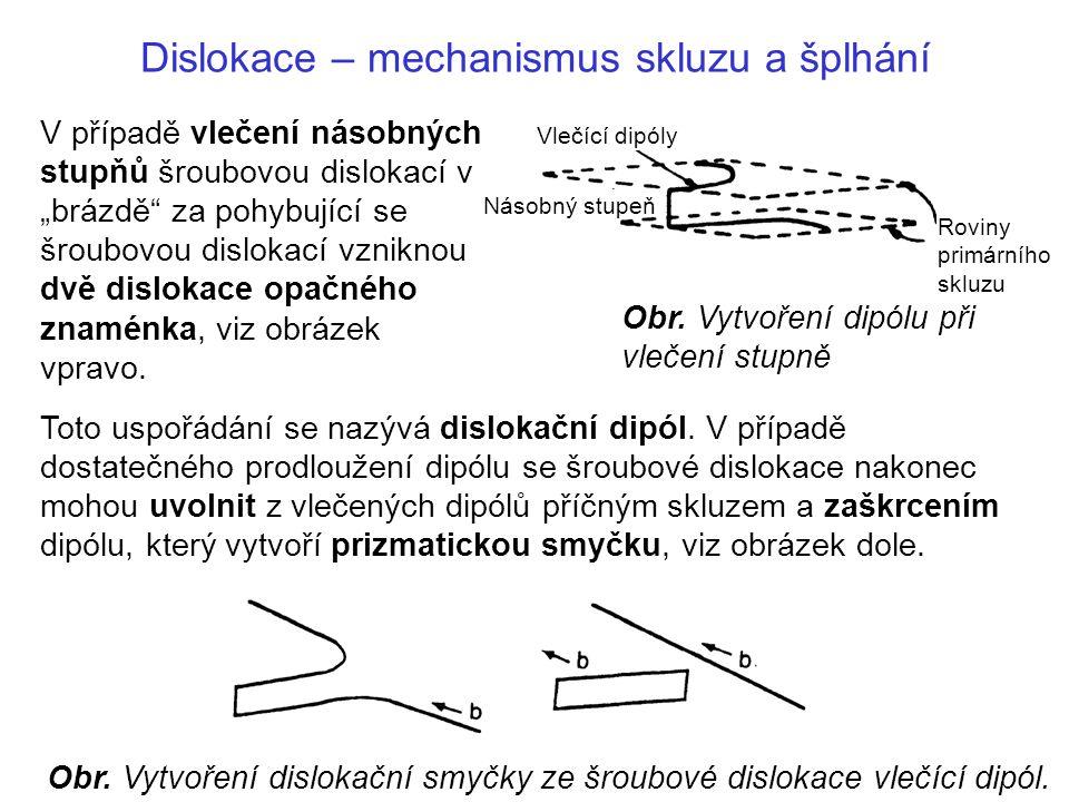 Dislokace – mechanismus skluzu a šplhání