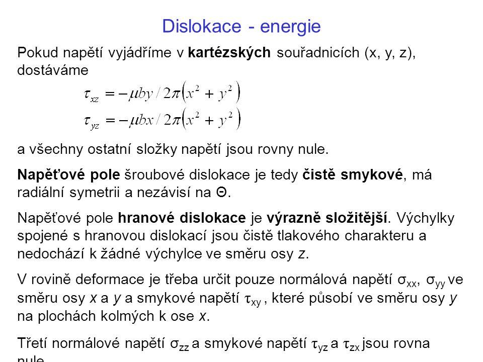 Dislokace - energie Pokud napětí vyjádříme v kartézských souřadnicích (x, y, z), dostáváme. a všechny ostatní složky napětí jsou rovny nule.
