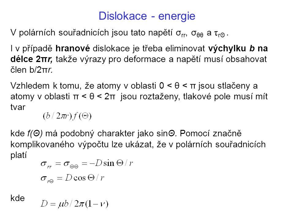Dislokace - energie V polárních souřadnicích jsou tato napětí σrr, σθθ a τrΘ .