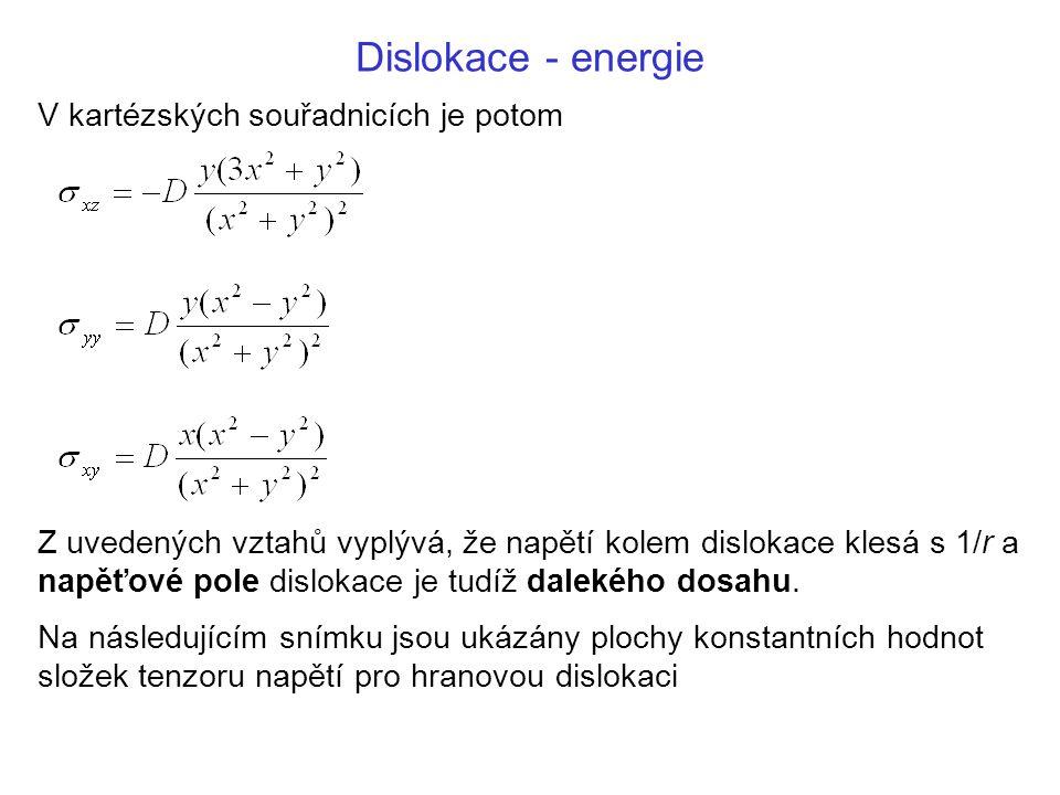 Dislokace - energie V kartézských souřadnicích je potom