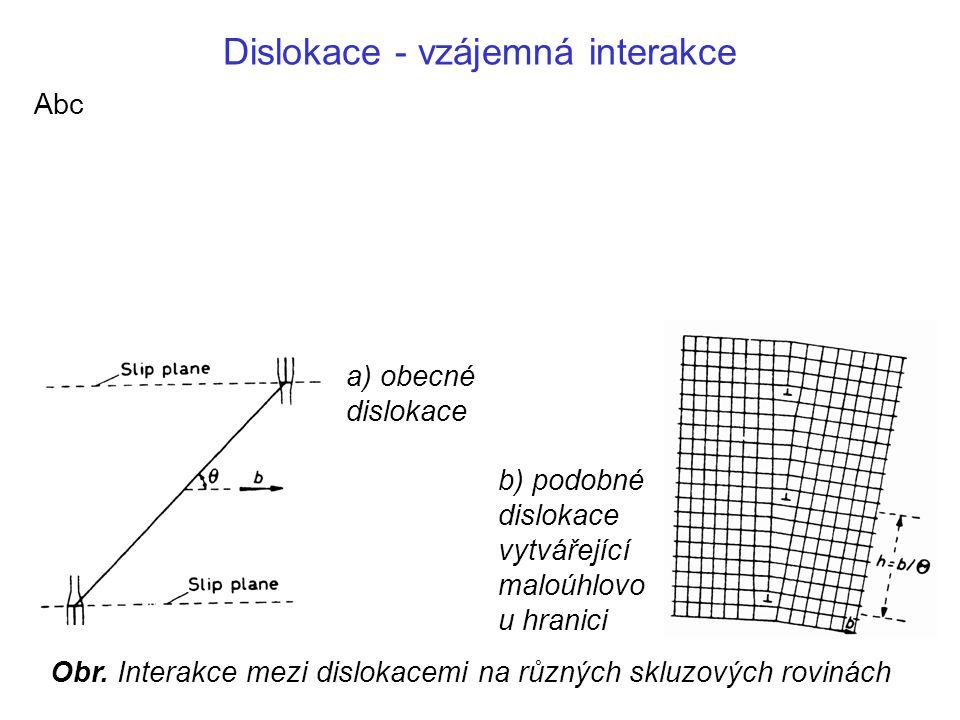 Dislokace - vzájemná interakce