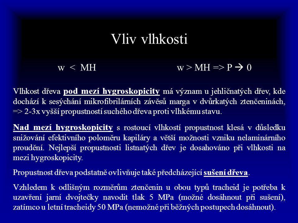 Vliv vlhkosti w < MH w > MH => P  0