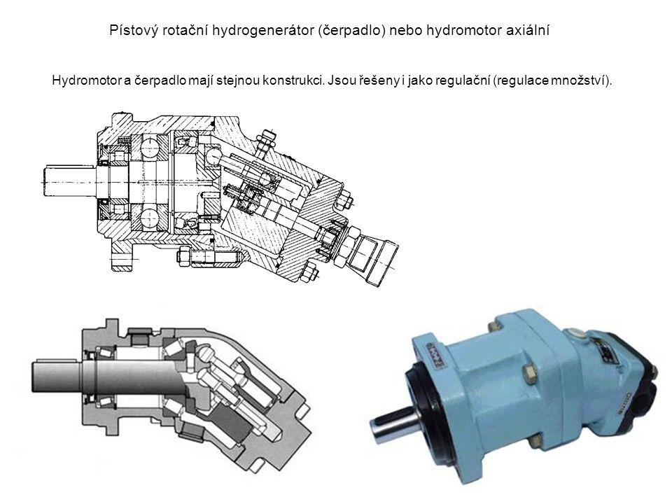Pístový rotační hydrogenerátor (čerpadlo) nebo hydromotor axiální